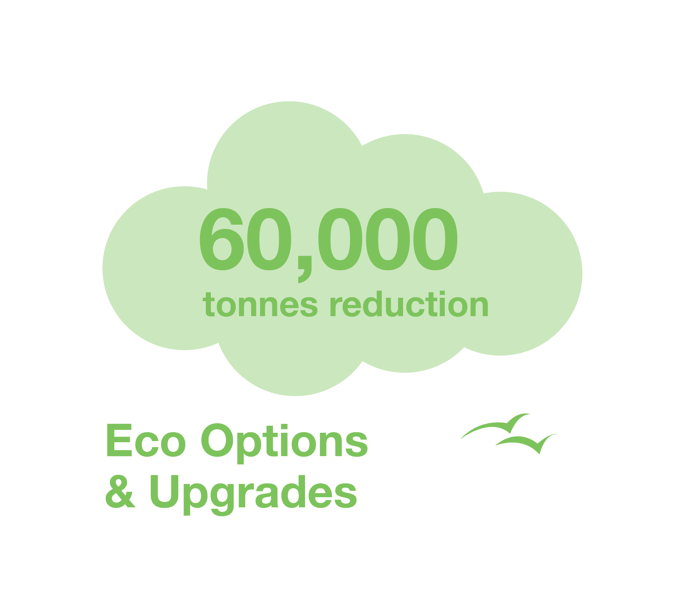 100 per cent recycled material icon