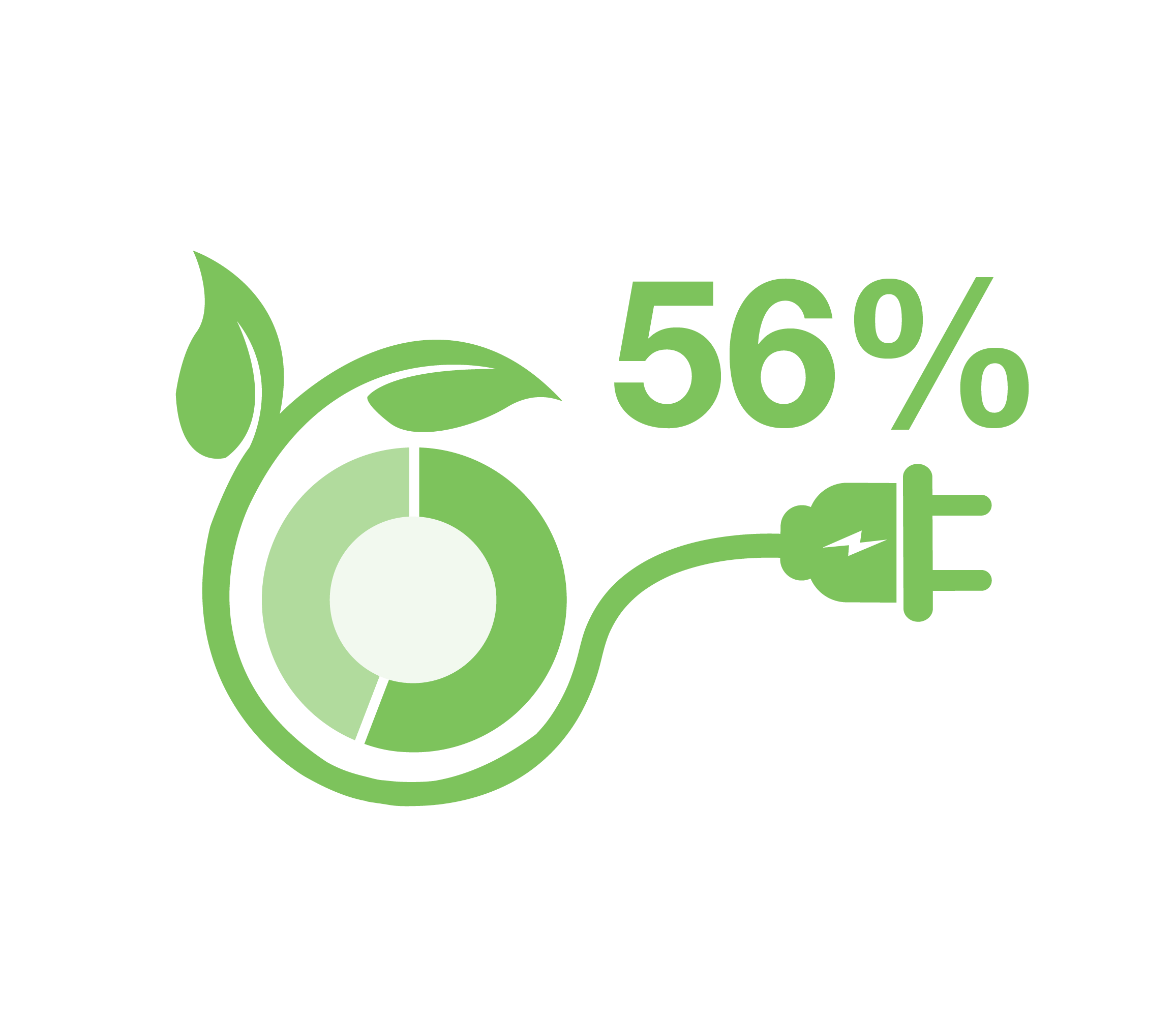 Illustration: 56%Green Electricity