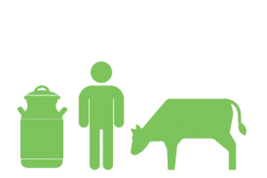 Sustainability, dairy hubs