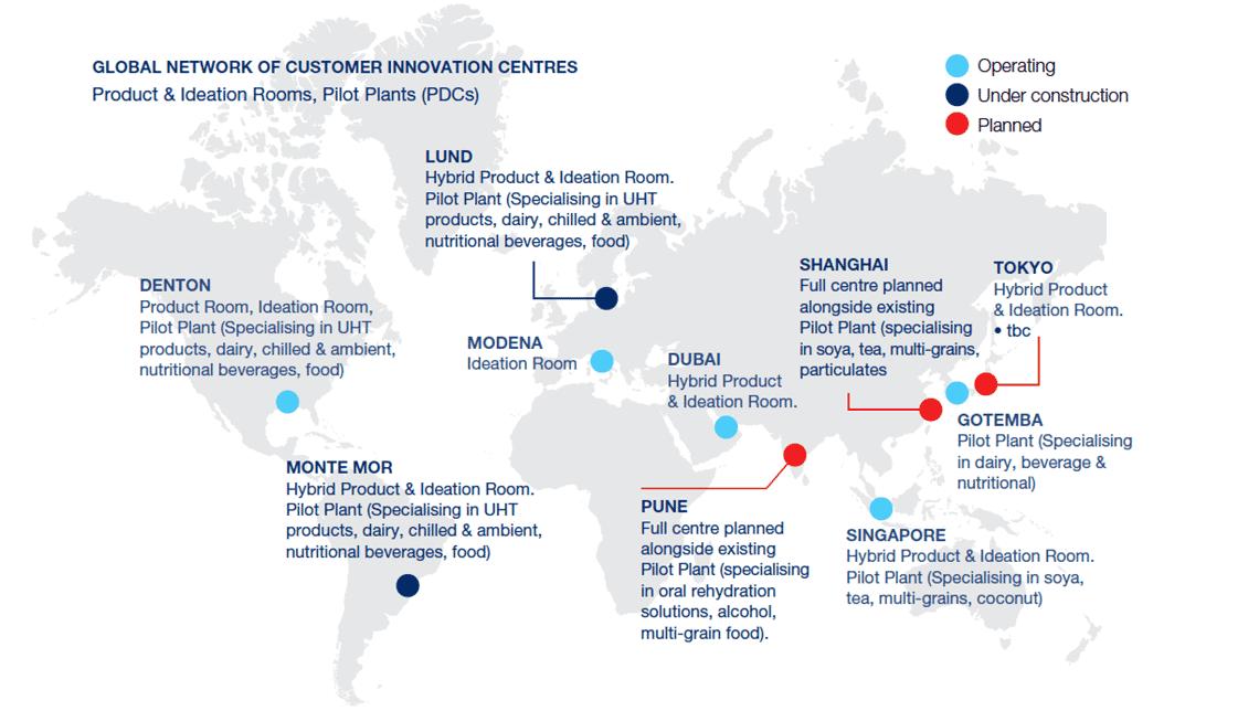 Tetra Pak global network of customer innovation centres